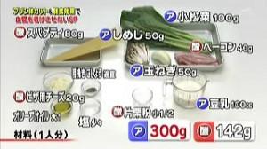小松菜のクリームスパゲッティ